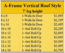 Mini storage boxed eave vertical roof